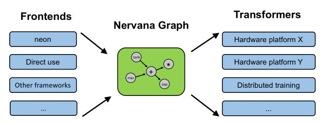 ngraph_preview_3-1