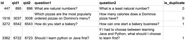 quora-question-pairs