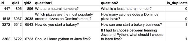 quora-question-pairs