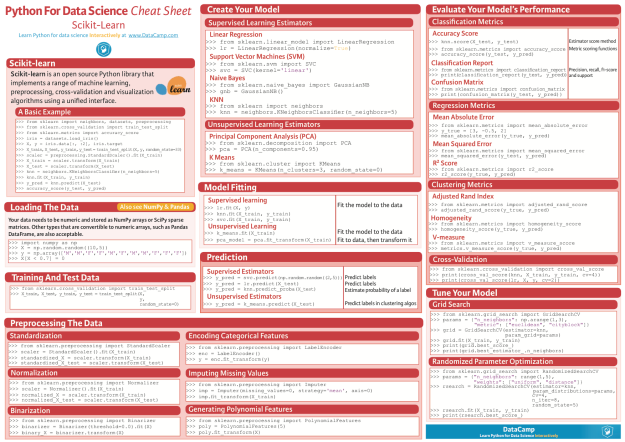 scikit_learn_cheat_sheet_python