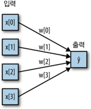 fig2-44